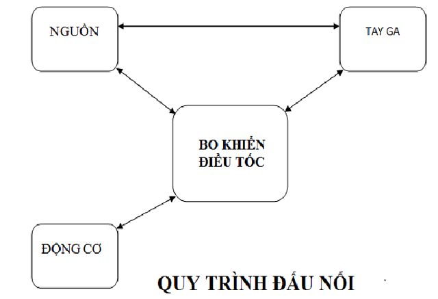 dau-noi-dong-ic-dieu-khien-vao-dong-co-dien-3-pha