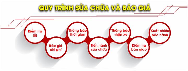 sua-xe-dien-can-bang-tai-nha-ha-noi
